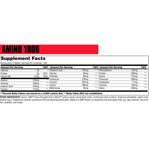 rotulo amino 1900 animal